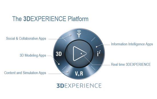 3dexperience-dassault-systemes